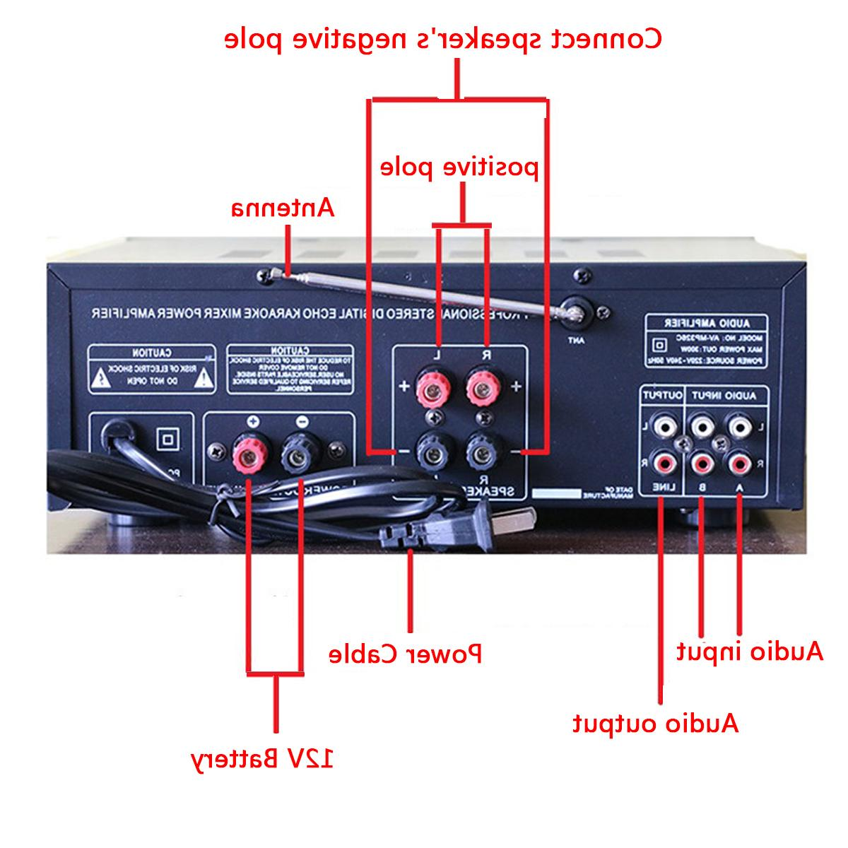 2000W 110V/220V <font><b>Home</b></font> Power <font><b>Amplifier</b></font> Audio SD Remote <font><b>Amplifiers</b></font>
