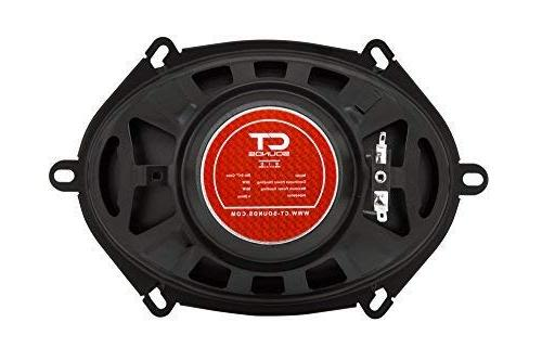 CT Sounds Inch Way Dome Coaxial