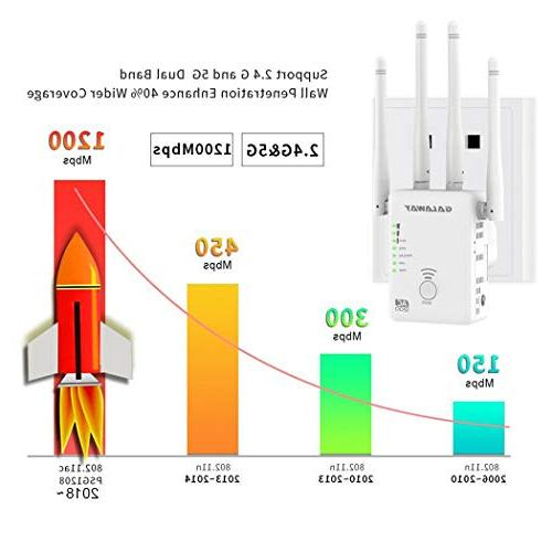 External Signal Booster Dual Band 2.4GHz and WiFi with 802.11ac/a/b/g/n